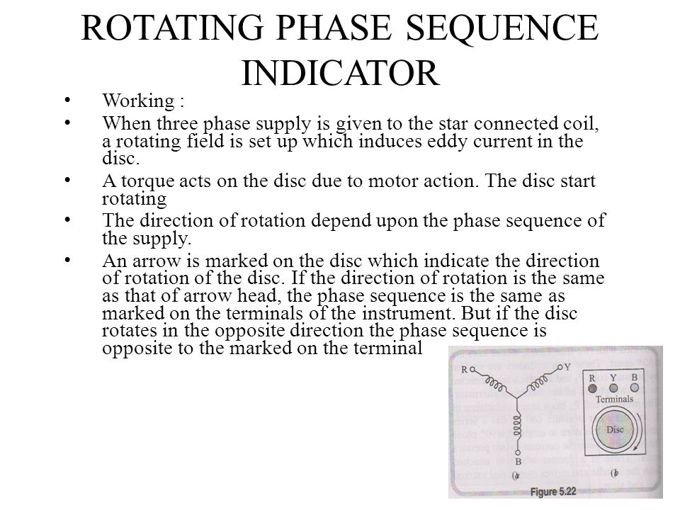ROTATING PHASE SEQUENCE INDICATOR