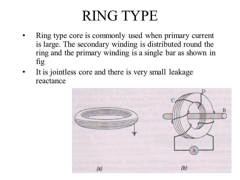RING TYPE