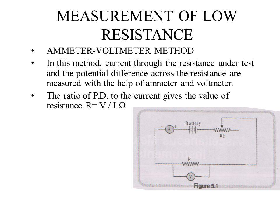 MEASUREMENT OF LOW RESISTANCE
