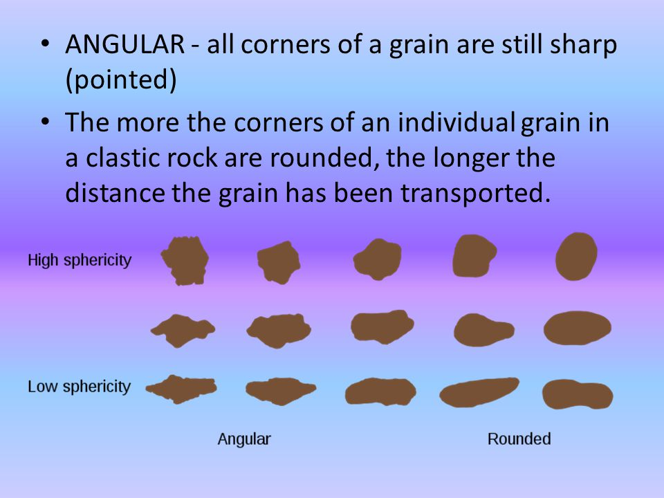 ANGULAR - all corners of a grain are still sharp (pointed)