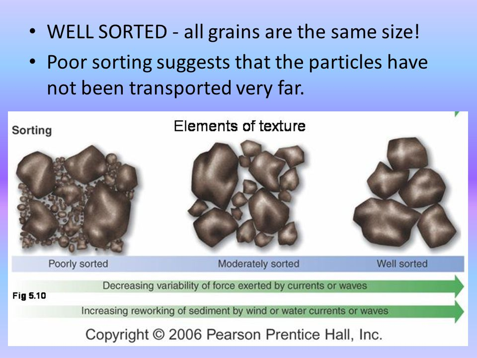 WELL SORTED - all grains are the same size!