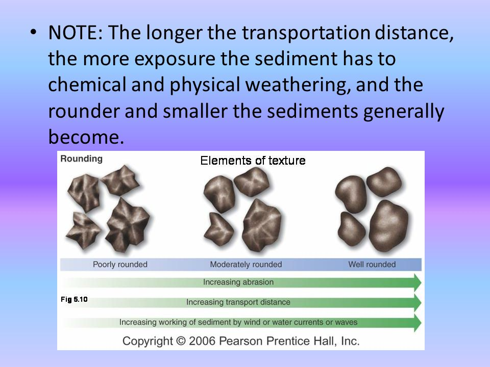NOTE: The longer the transportation distance, the more exposure the sediment has to chemical and physical weathering, and the rounder and smaller the sediments generally become.