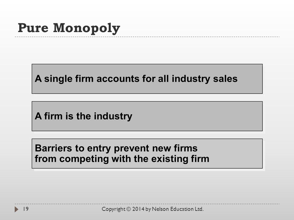 Pure Monopoly Copyright © 2014 by Nelson Education Ltd.