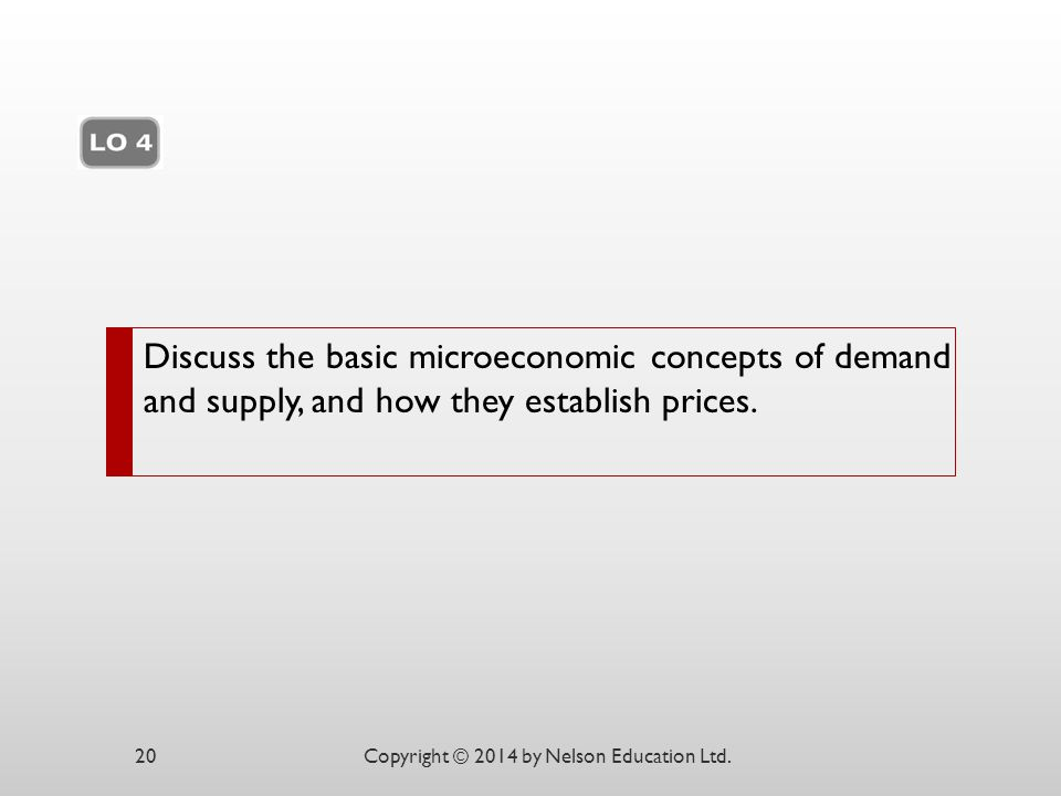 Discuss the basic microeconomic concepts of demand and supply, and how they establish prices.