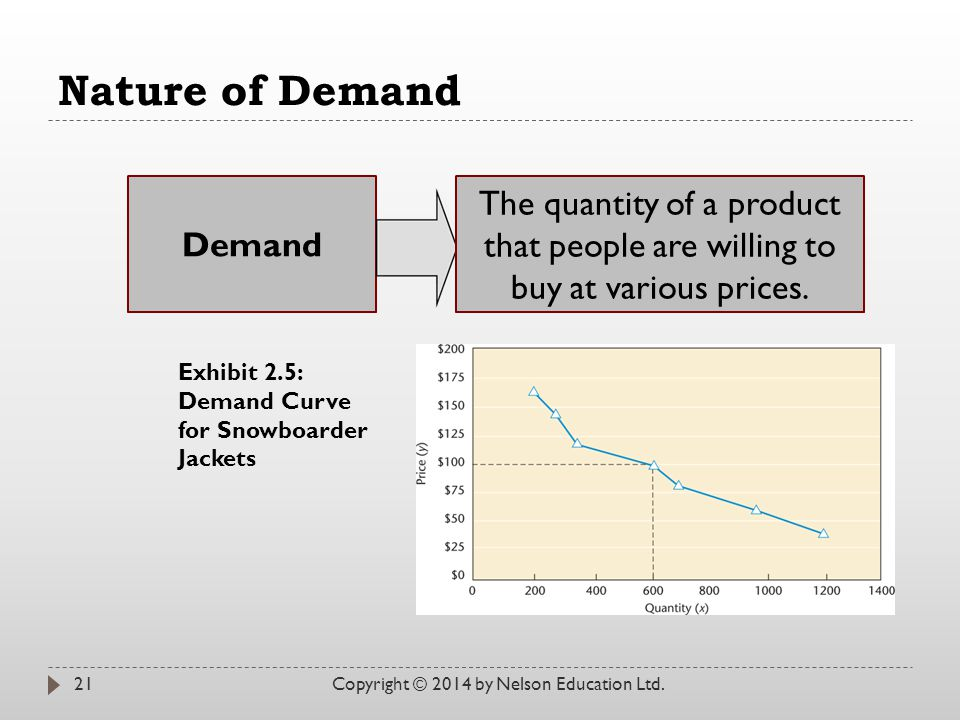 Nature of Demand Demand. The quantity of a product that people are willing to buy at various prices.