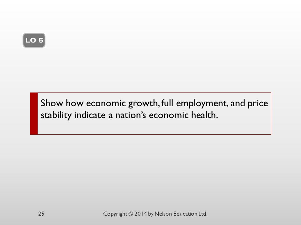 Show how economic growth, full employment, and price stability indicate a nation's economic health.