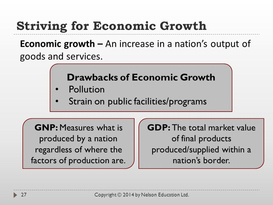 Striving for Economic Growth