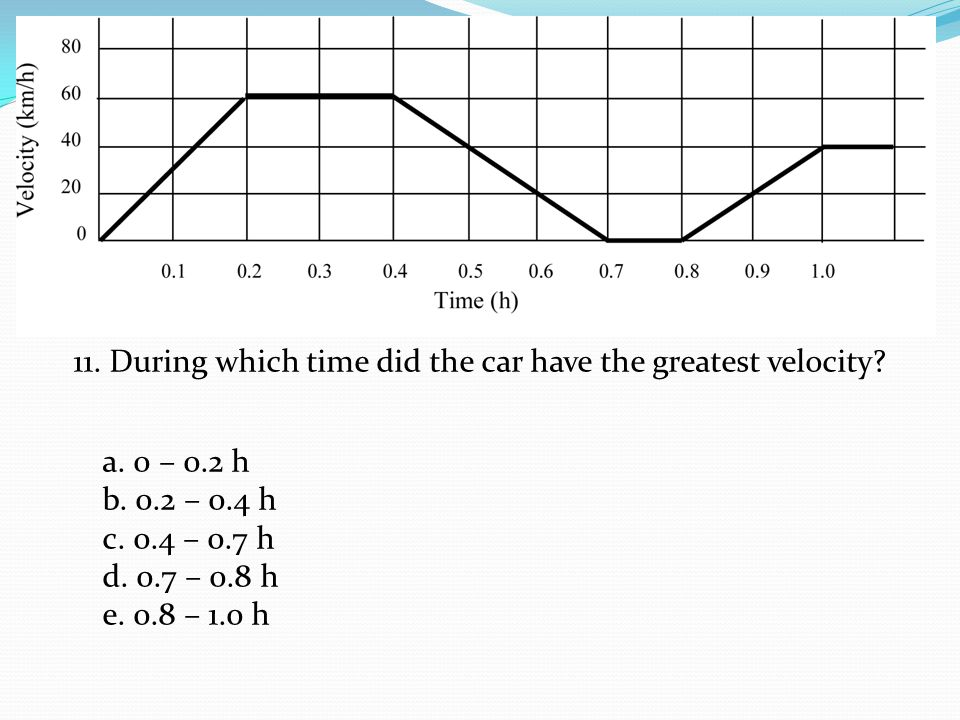 11. During which time did the car have the greatest velocity. a. 0 – 0