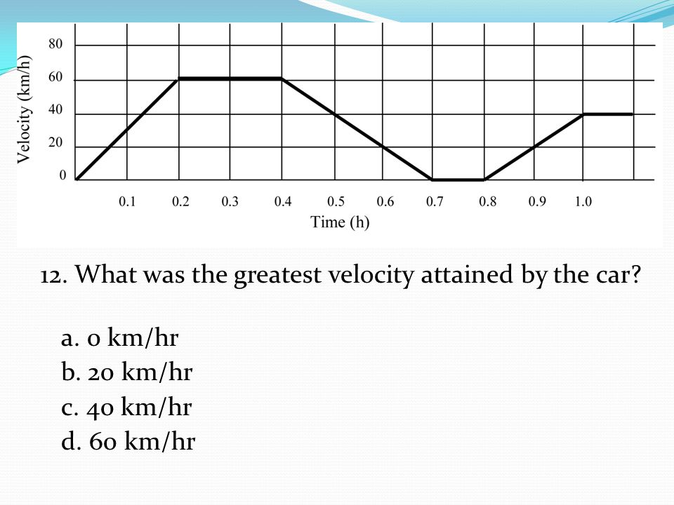 12. What was the greatest velocity attained by the car. a. 0 km/hr b