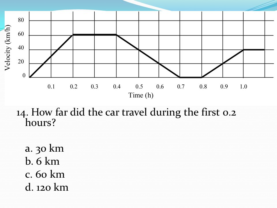 14. How far did the car travel during the first 0. 2 hours. a. 30 km b