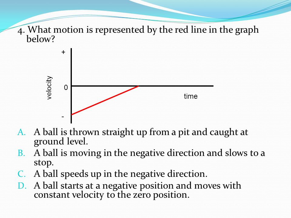 4. What motion is represented by the red line in the graph below