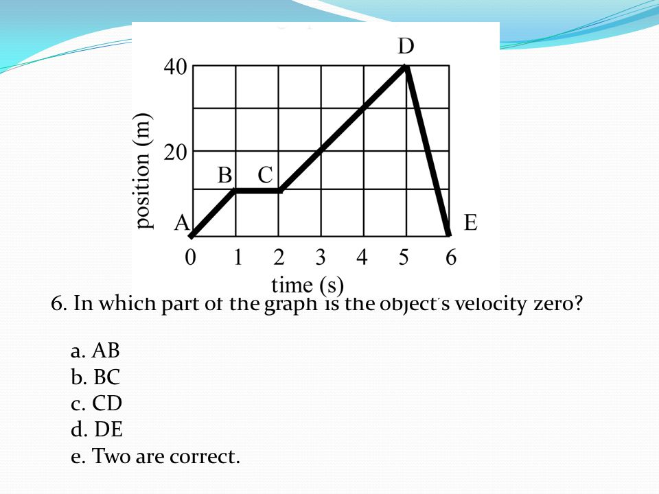 6. In which part of the graph is the object's velocity zero. a. AB b