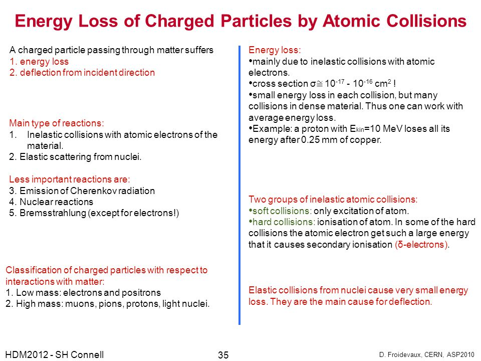 Energy Loss of Charged Particles by Atomic Collisions