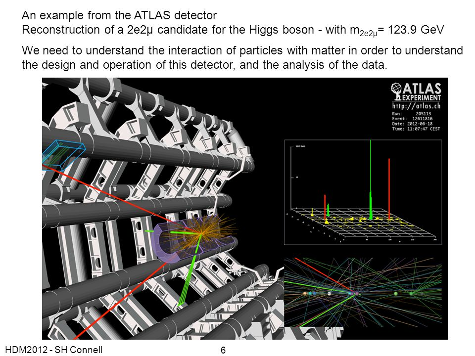 An example from the ATLAS detector