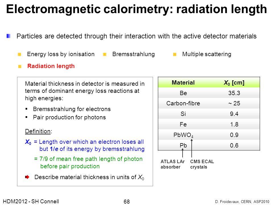 Electromagnetic calorimetry: radiation length