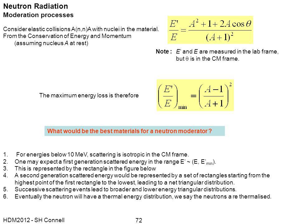 Neutron Radiation Moderation processes