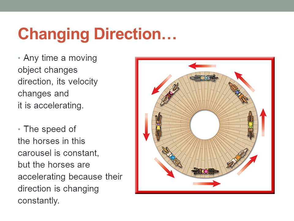 Changing Direction… Any time a moving object changes
