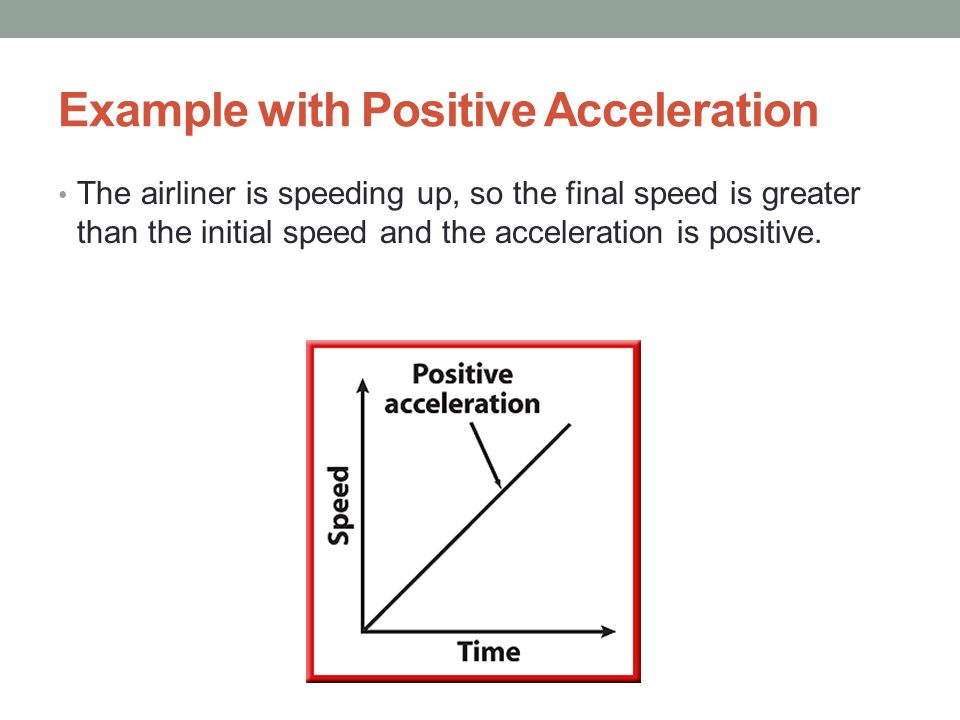 Example with Positive Acceleration