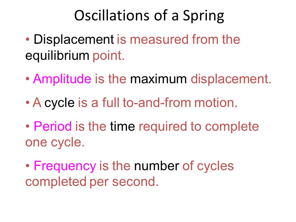 Oscillations of a Spring