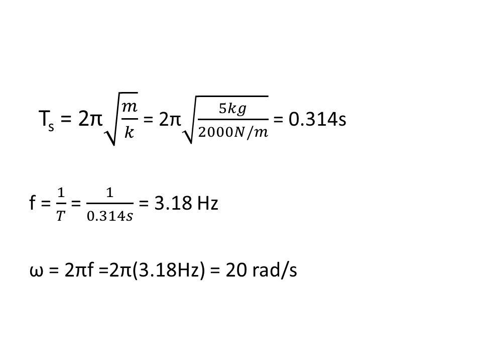 Ts = 2π 𝑚 𝑘 = 2π 5𝑘𝑔 2000𝑁/𝑚 = 0. 314s f = 1 𝑇 = 1 0. 314𝑠 = 3