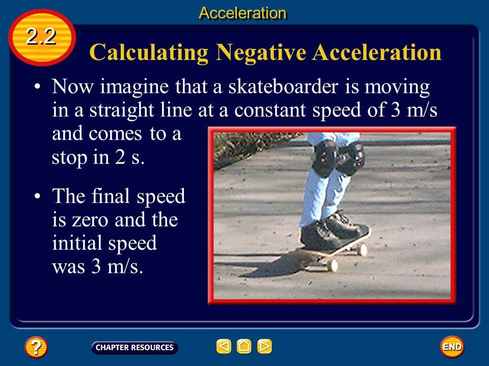 Calculating Negative Acceleration