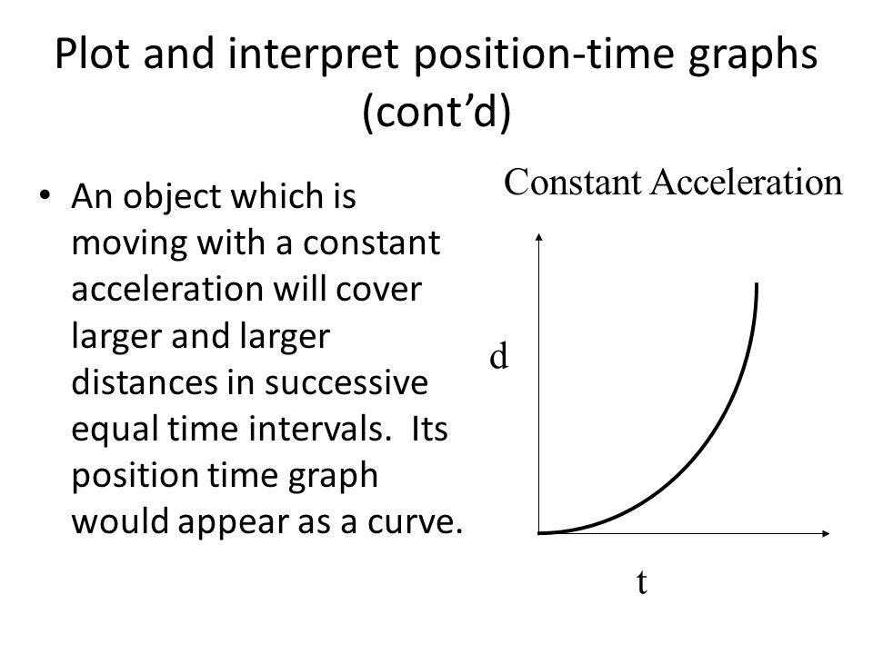 Plot and interpret position-time graphs (cont'd)