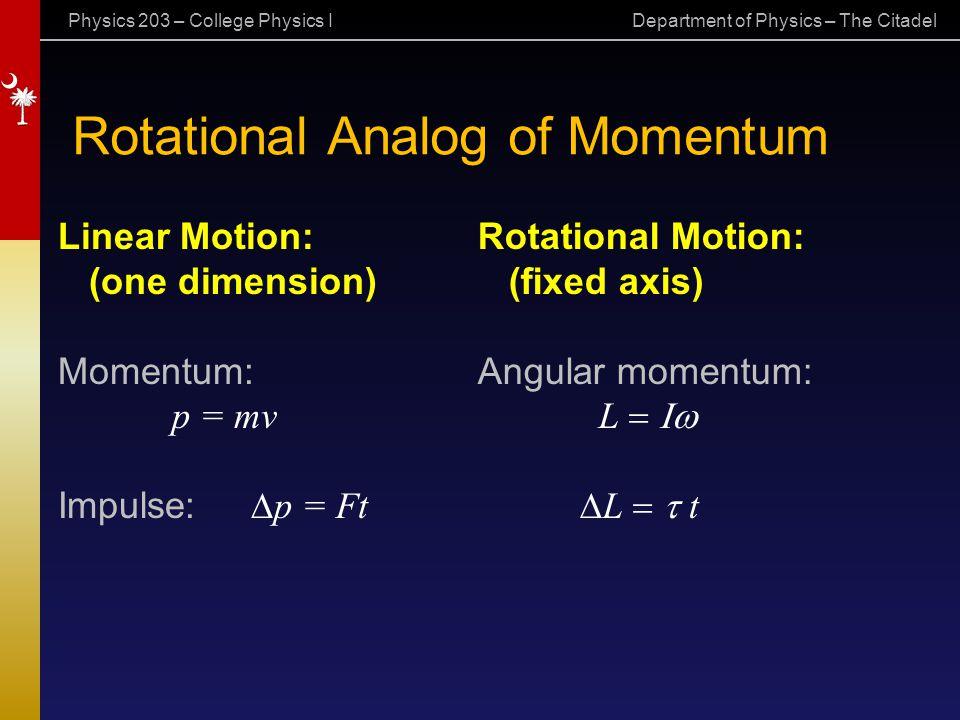 Rotational Analog of Momentum