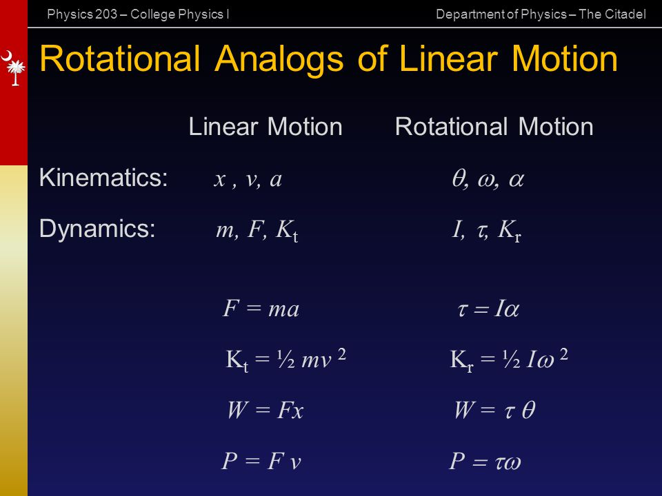 Rotational Analogs of Linear Motion