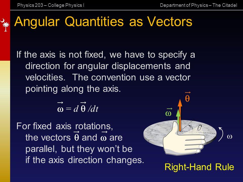 Angular Quantities as Vectors