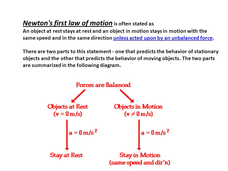 Newton s first law of motion is often stated as