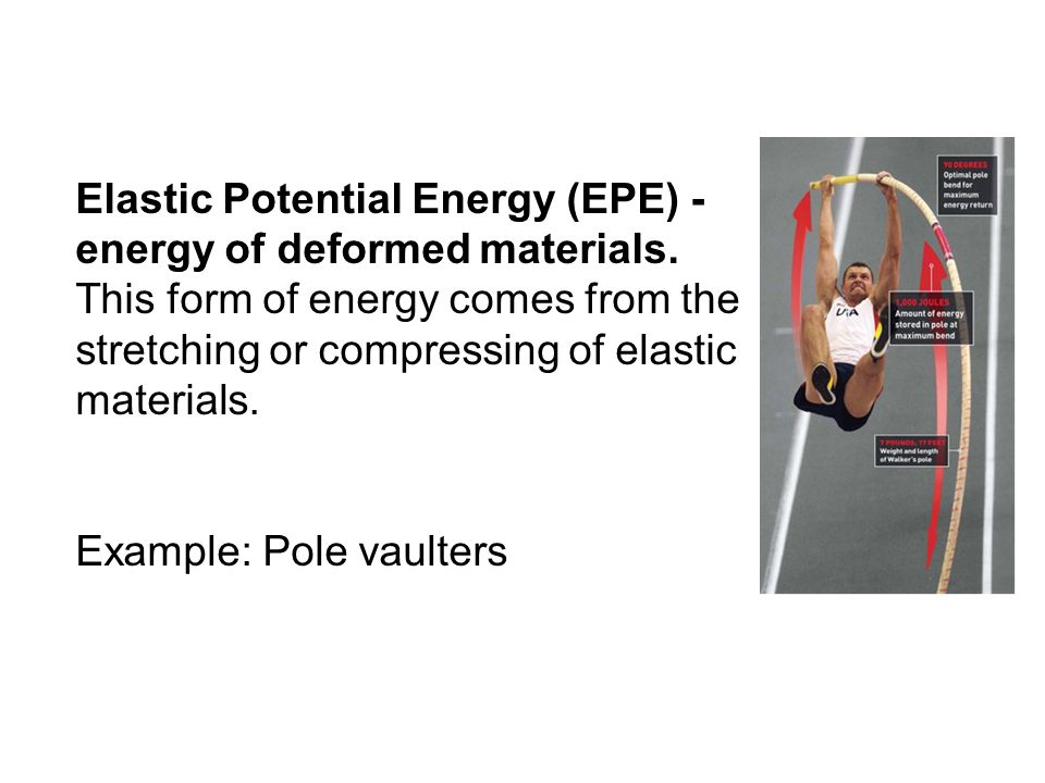 Elastic Potential Energy (EPE) - energy of deformed materials
