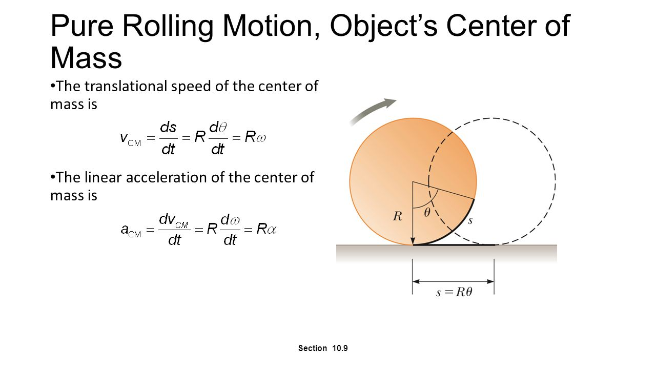 Pure Rolling Motion, Object's Center of Mass