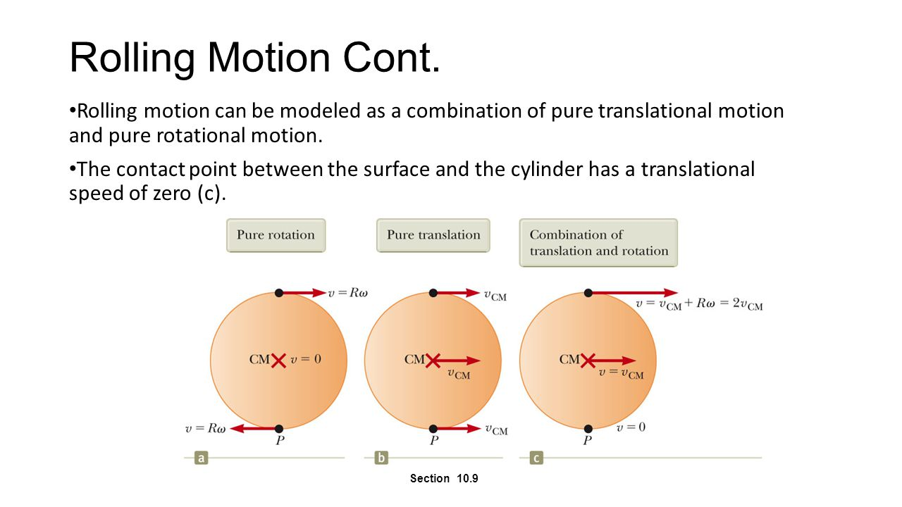 Rolling Motion Cont. Rolling motion can be modeled as a combination of pure translational motion and pure rotational motion.