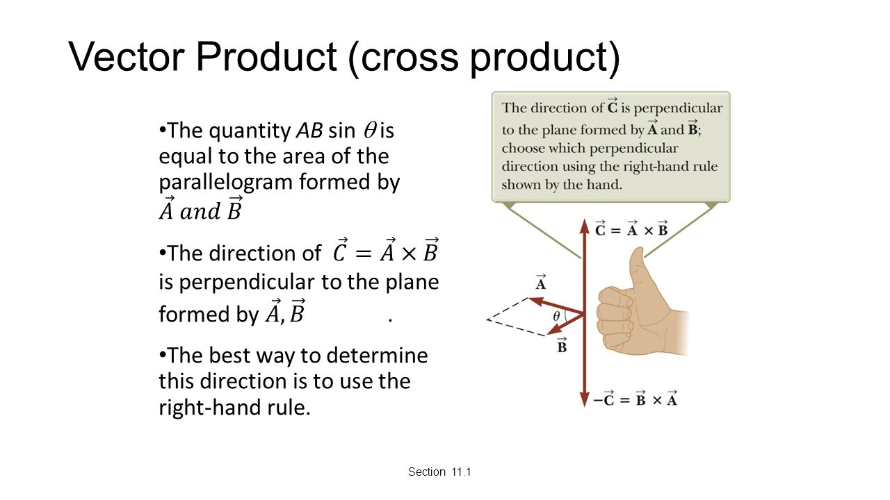 Vector Product (cross product)