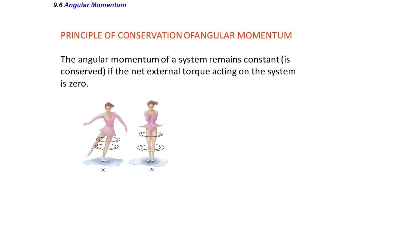 PRINCIPLE OF CONSERVATION OFANGULAR MOMENTUM