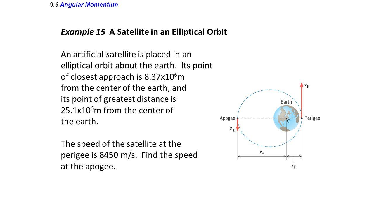 Example 15 A Satellite in an Elliptical Orbit
