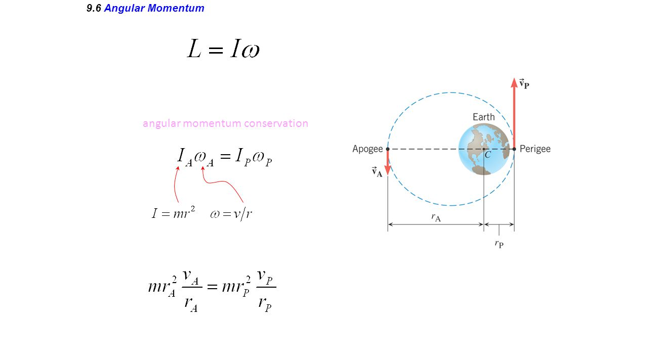 angular momentum conservation
