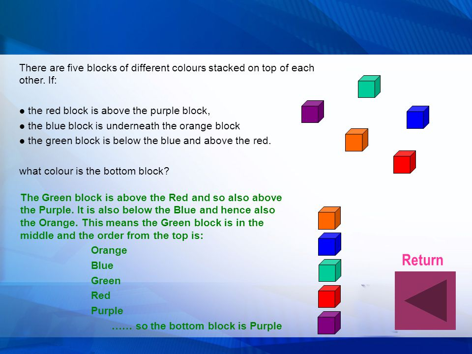 There are five blocks of different colours stacked on top of each other. If:
