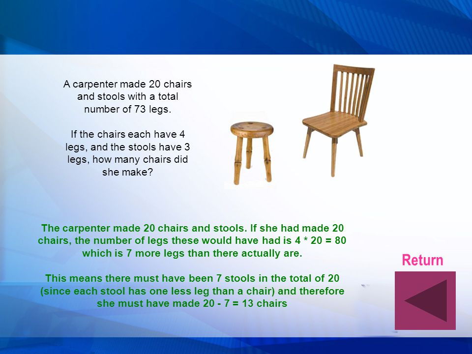 A carpenter made 20 chairs and stools with a total number of 73 legs.