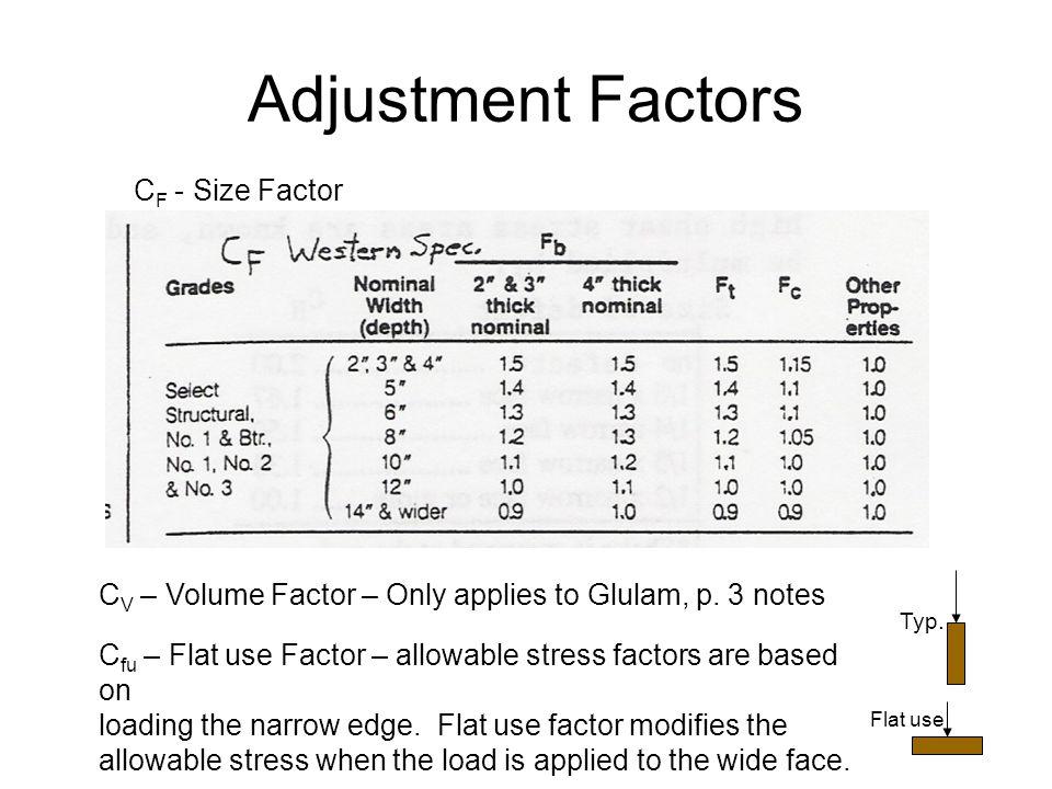 Adjustment Factors CF - Size Factor