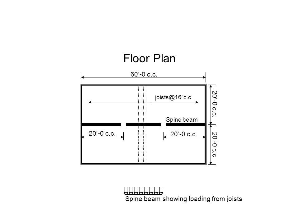 Floor Plan 60'-0 c.c. 20'-0 c.c. 20'-0 c.c. 20'-0 c.c. 20'-0 c.c.