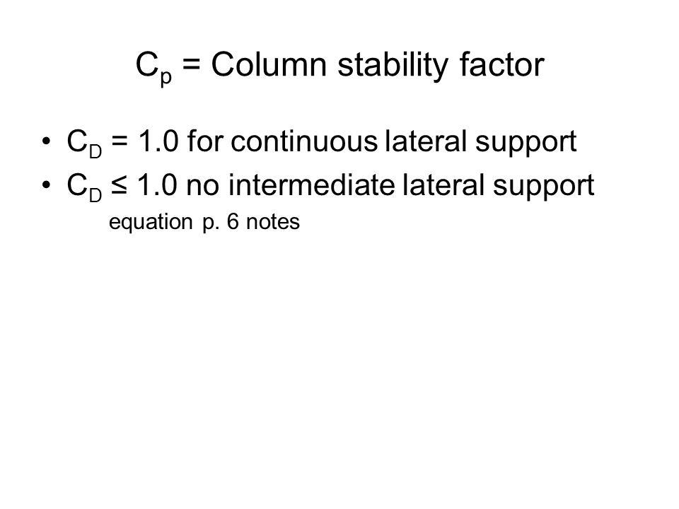 Cp = Column stability factor