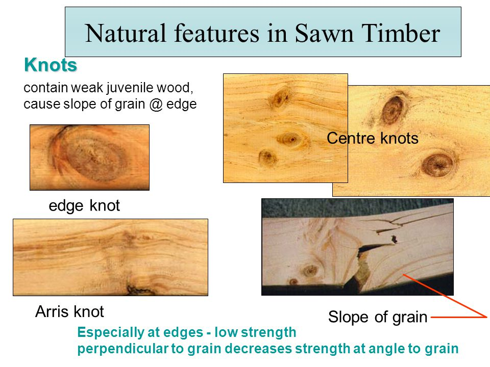 Natural features in Sawn Timber