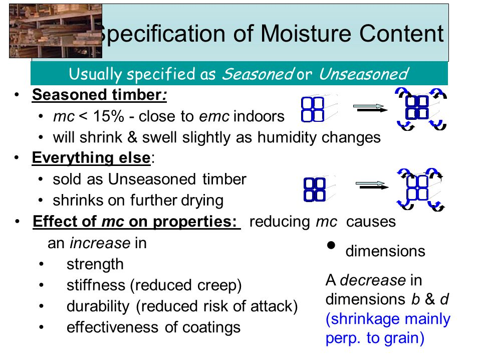 Specification of Moisture Content
