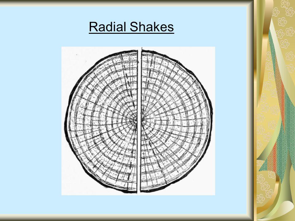 Radial Shakes