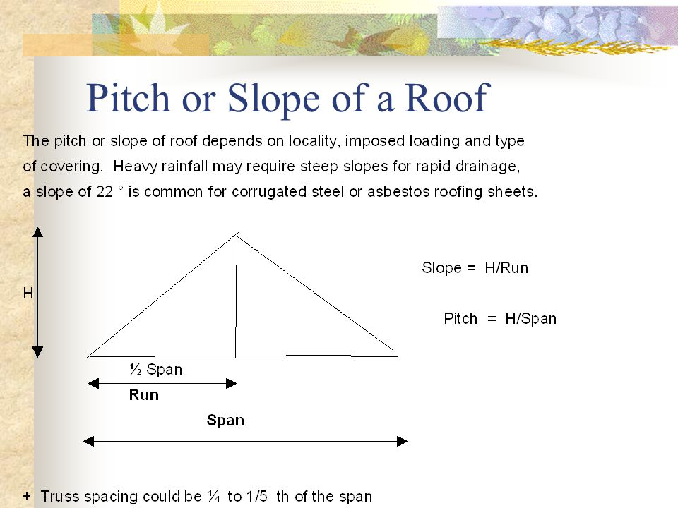 Pitch or Slope of a Roof