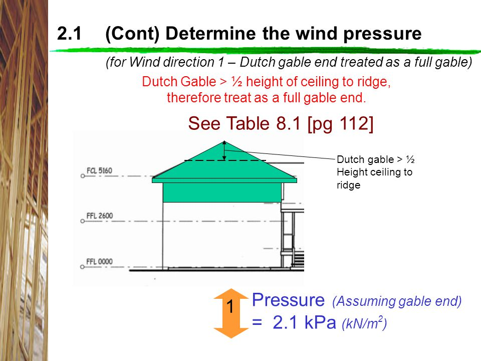 2.1 (Cont) Determine the wind pressure