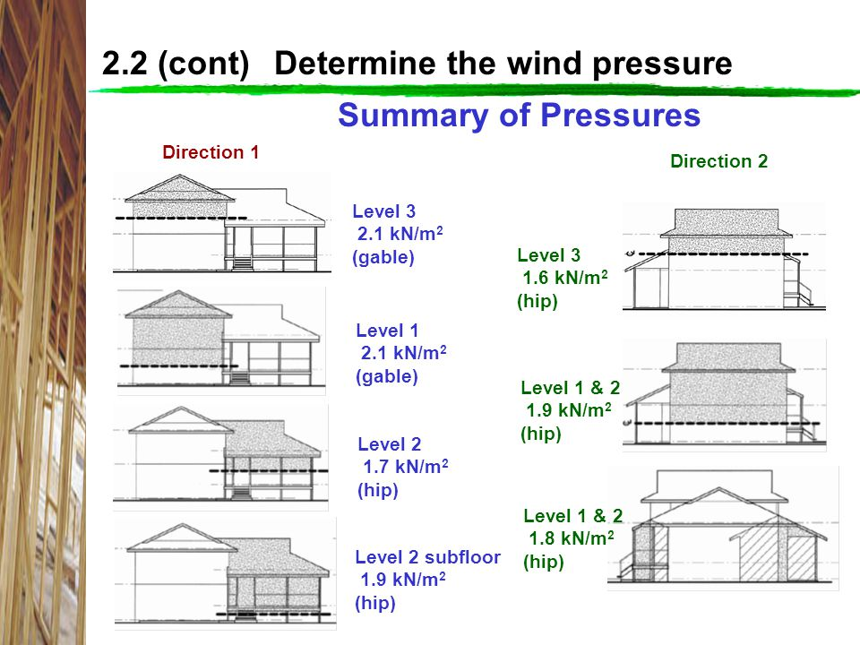 2.2 (cont) Determine the wind pressure Summary of Pressures
