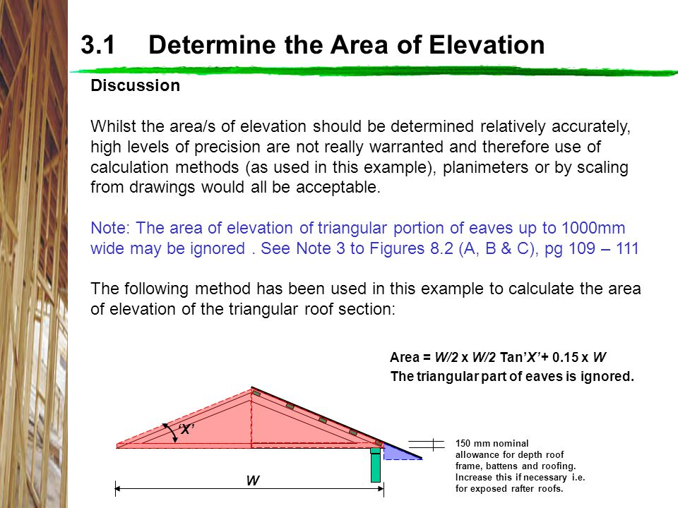3.1 Determine the Area of Elevation