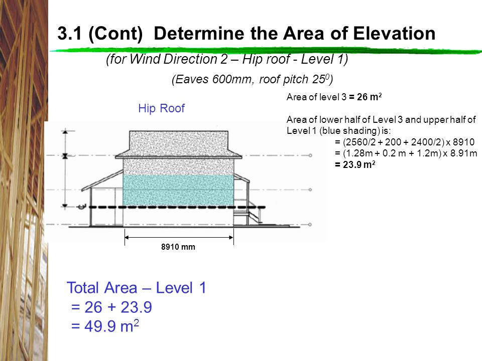 3.1 (Cont) Determine the Area of Elevation